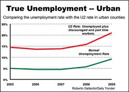 Bac Ninh: The unemployment rate in urban areas will drop to 2.5% by 2020