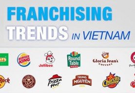Franchise Lawyers in Vietnam