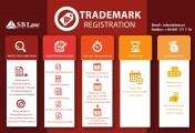 Renewal of Trademark registration in Laos